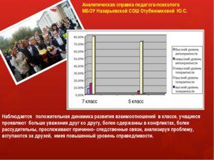 Аналитическая справка педагога-психолога МБОУ Назарьевской СОШ Отубянниковой