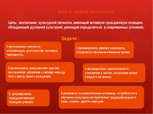 Цели и задачи воспитания Цель: воспитание культурной личности, имеющей активн