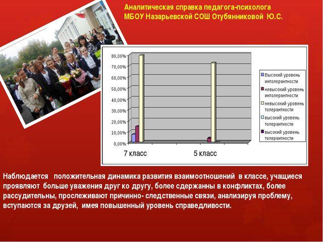 Аналитическая справка педагога-психолога МБОУ Назарьевской СОШ Отубянниковой...