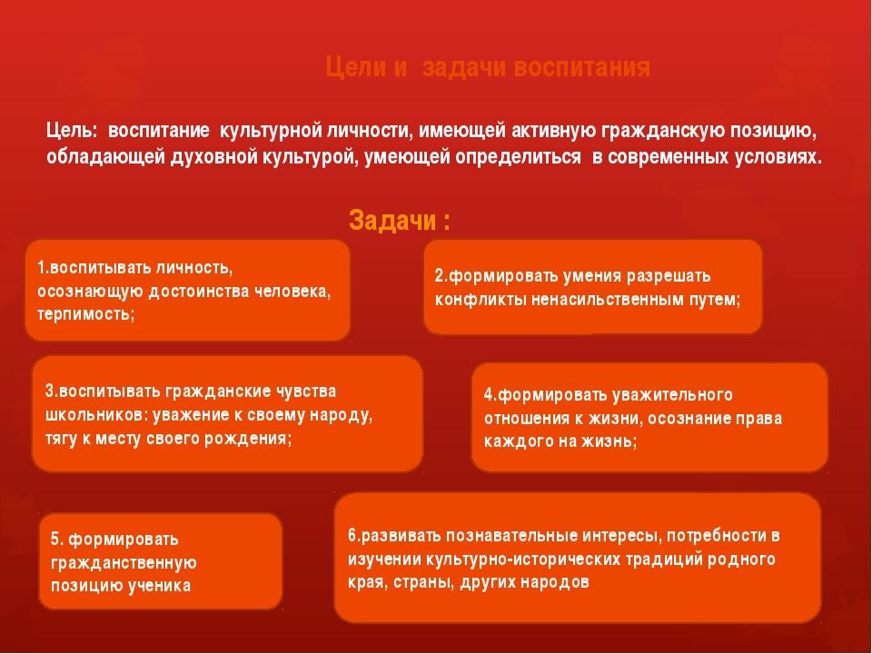 Цели и задачи воспитания Цель: воспитание культурной личности, имеющей активн...