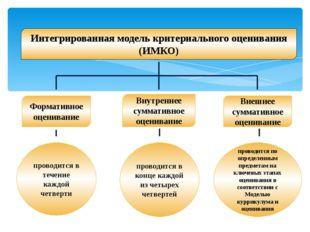 Интегрированная модель критериального оценивания (ИМКО) Формативное оценивани