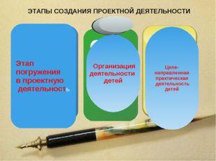 ЭТАПЫ СОЗДАНИЯ ПРОЕКТНОЙ ДЕЯТЕЛЬНОСТИ Этап погружения в проектную деятельнос