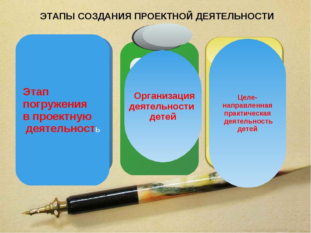 ЭТАПЫ СОЗДАНИЯ ПРОЕКТНОЙ ДЕЯТЕЛЬНОСТИ Этап погружения в проектную деятельнос...
