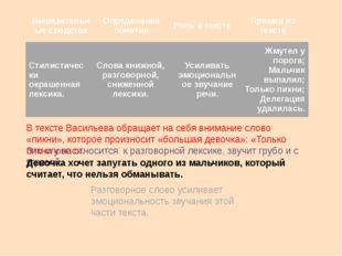 В тексте Васильева обращает на себя внимание слово «пикни», которое произноси