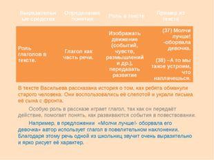 В тексте Васильева рассказана история о том, как ребята обманули старого чело