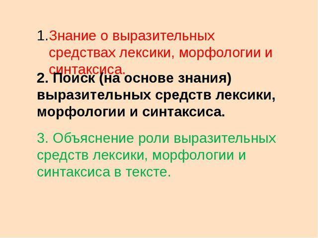 Знание о выразительных средствах лексики, морфологии и синтаксиса. 2. Поиск (...