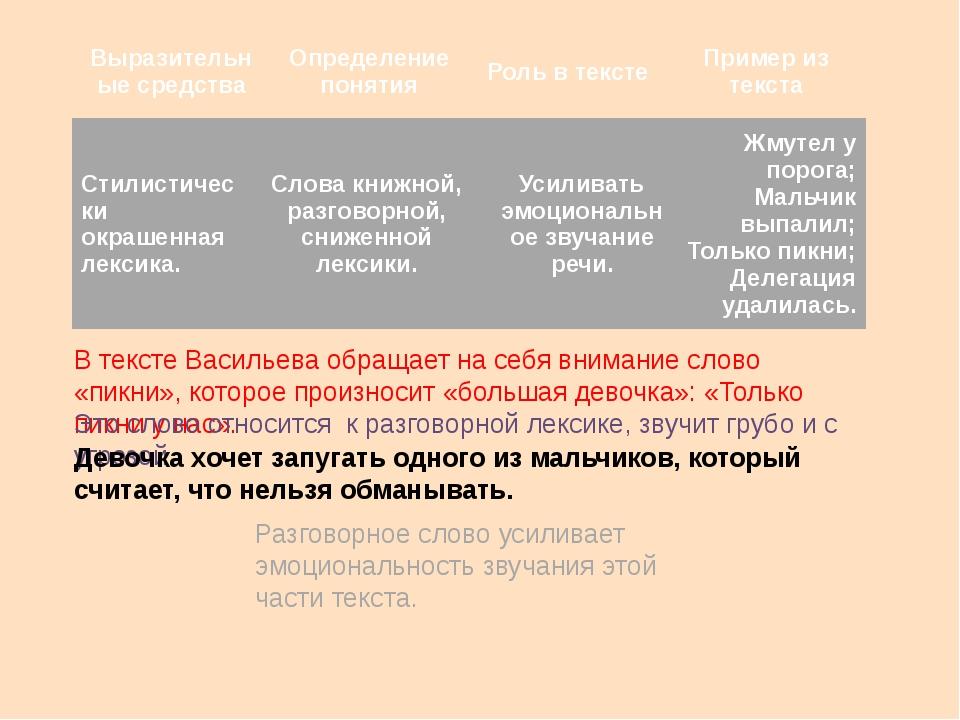 В тексте Васильева обращает на себя внимание слово «пикни», которое произноси...
