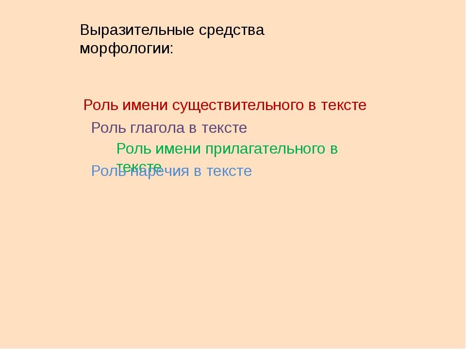 Выразительные средства морфологии: Роль имени существительного в тексте Роль...