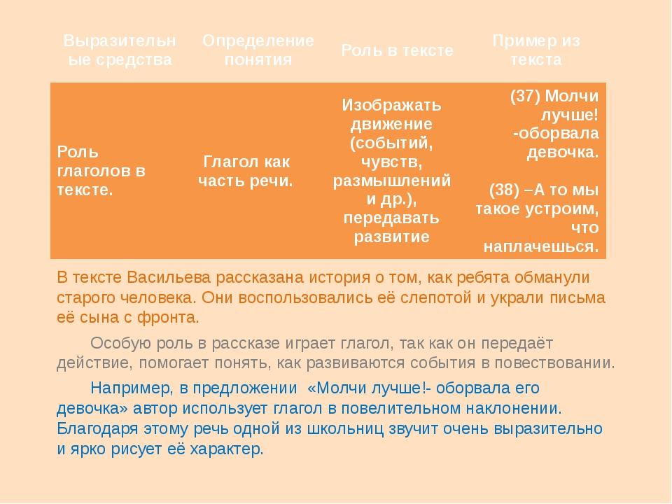 В тексте Васильева рассказана история о том, как ребята обманули старого чело...