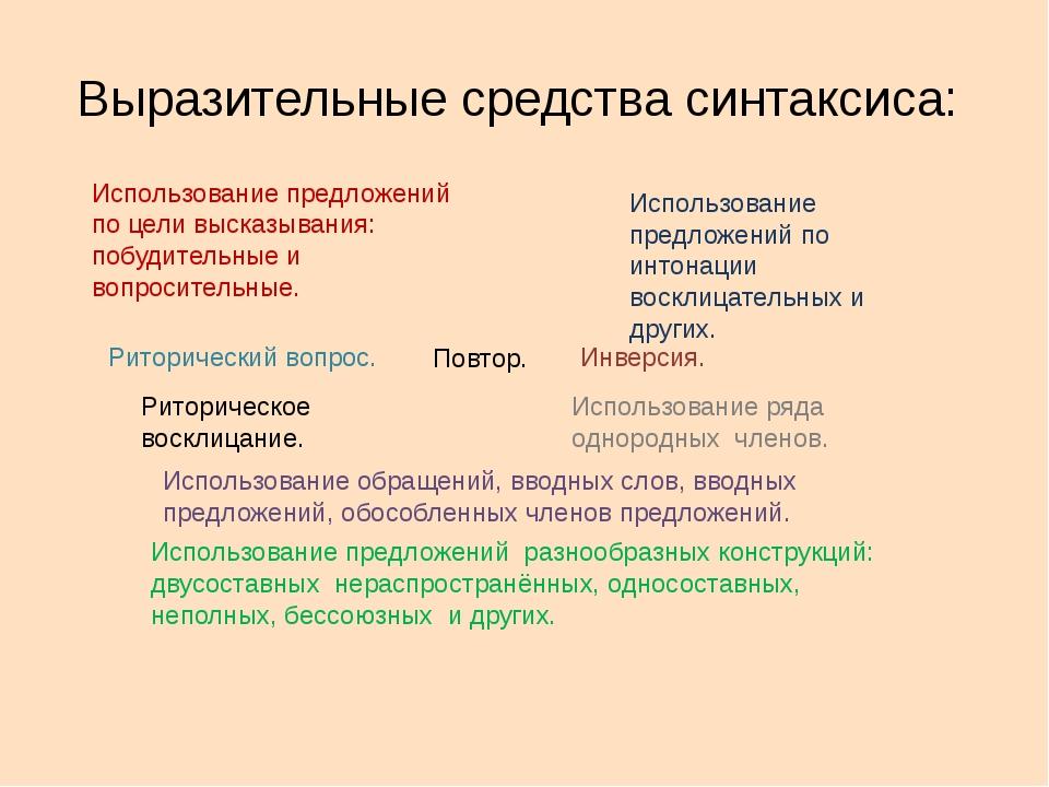 Выразительные средства синтаксиса: Инверсия. Риторический вопрос. Использован...