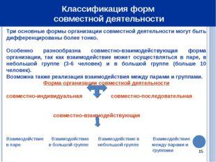 * Классификация форм совместной деятельности Три основные формы организации с