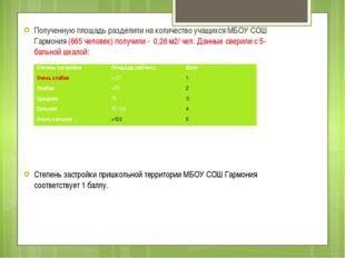 Полученную площадь разделили на количество учащихся МБОУ СОШ Гармония (665 че