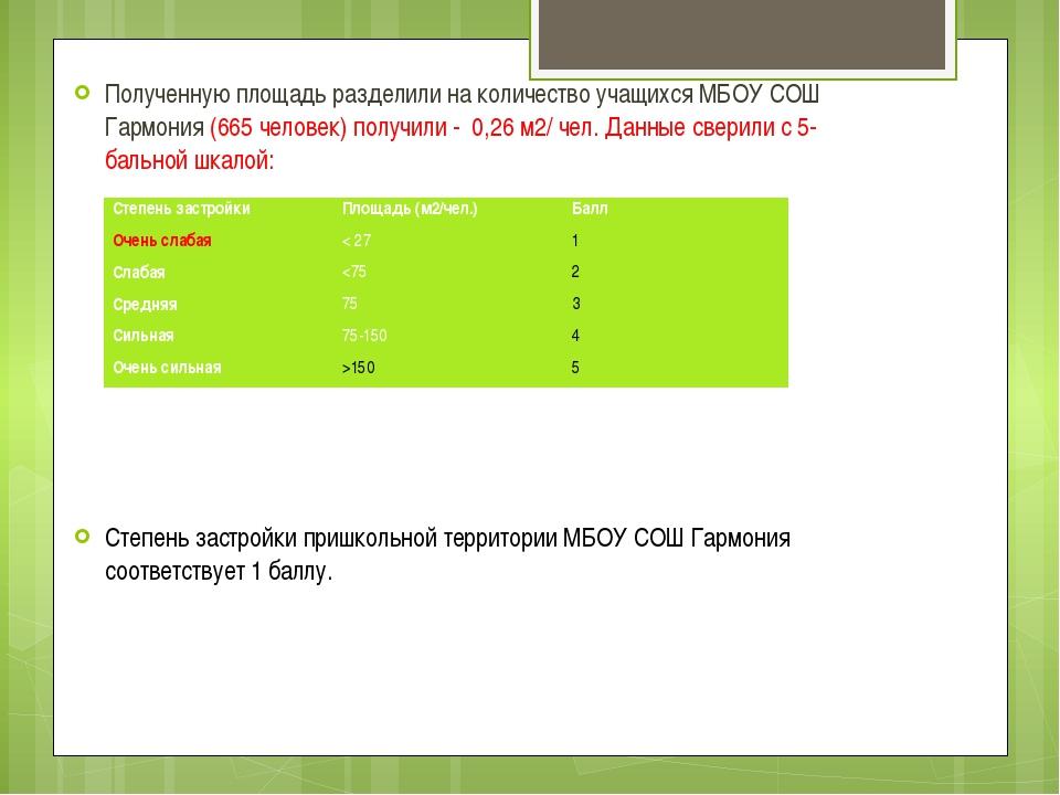 Полученную площадь разделили на количество учащихся МБОУ СОШ Гармония (665 че...