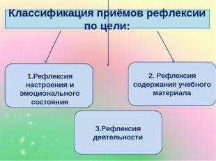 Классификация приёмов рефлексии по цели: 1.Рефлексия настроения и эмоциональн