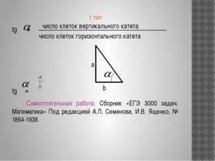 2 тип На рисунке изображен график функции y=f(x) на интервале. Найти количе