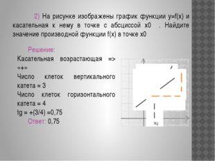 3) На рисунке изображен график производной функции f(x), определенной на ин
