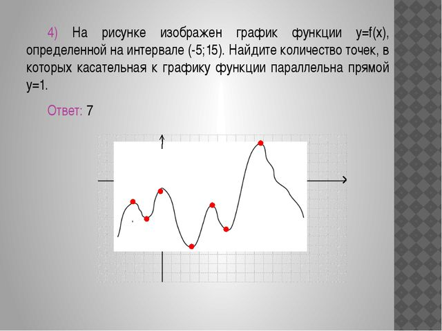 5) Прямая y=6x+9 параллельна касательной к графику функции y=x2+7x-6. Найди...
