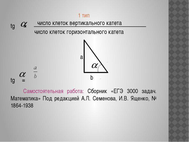 2 тип На рисунке изображен график функции y=f(x) на интервале. Найти количе...