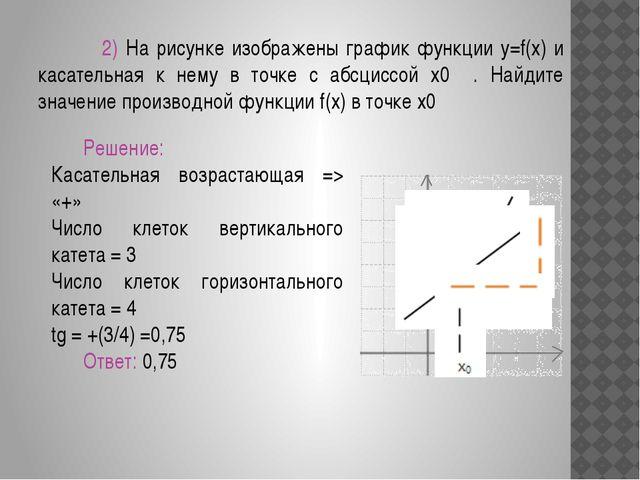 3) На рисунке изображен график производной функции f(x), определенной на ин...