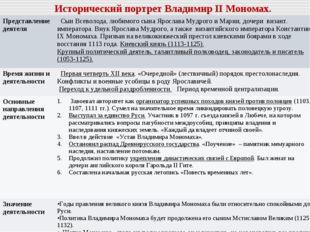 Исторический портрет Владимир II Мономах. Представление деятеля  Сын Всеволо