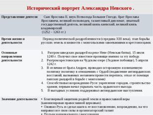 Исторический портрет Александра Невского . Представление деятеля  Сын Яросла