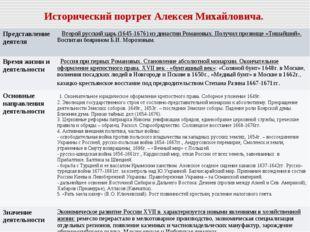 Исторический портрет Алексея Михайловича. Представление деятеля  Второй русс