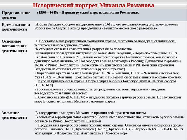 Исторический портрет Михаила Романова Представление деятеля (1596—1645) – Пе...