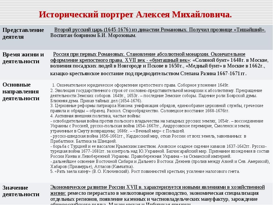 Исторический портрет Алексея Михайловича. Представление деятеля  Второй русс...