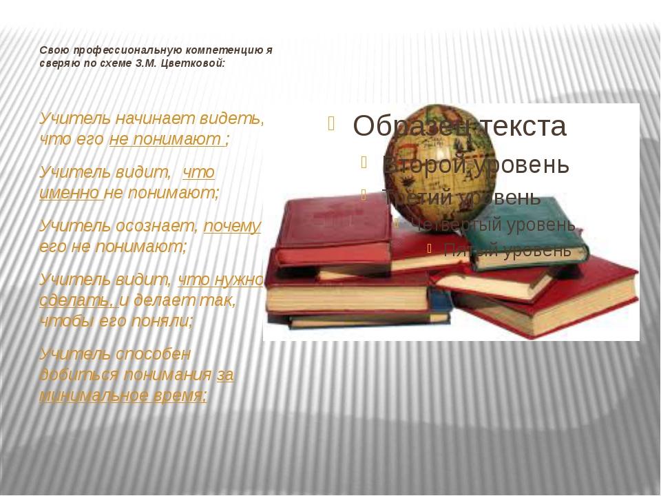 Свою профессиональную компетенцию я сверяю по схеме З.М. Цветковой: Учитель н...