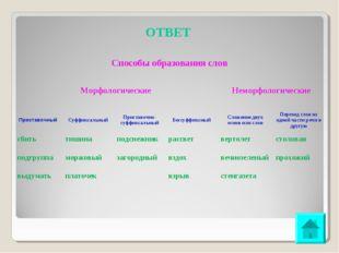 ОТВЕТ Способы образования слов Морфологические Неморфологические  Приставо