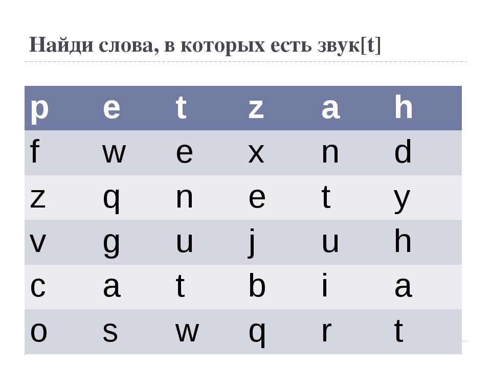 Найди слова, в которых есть звук[t] p e t z a h f w e x n d z q n e t y v g u...