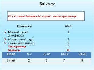 Бағалау: Оқу нәтижесі бойынша бағалаудың жалпы критерилері. Балл 5-7 8-12 13