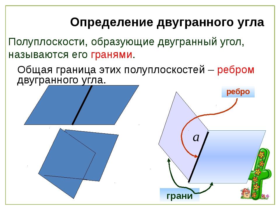 Определение двугранного угла . ребро грани Полуплоскости, образующие двугран...
