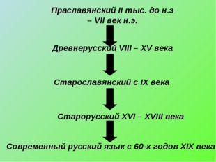 Праславянский II тыс. до н.э – VII век н.э. Древнерусский VIII – XV века Стар
