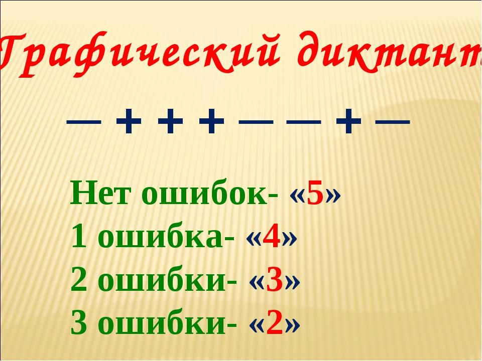 Графический диктант ─ + + + ─ ─ + ─ Нет ошибок- «5» 1 ошибка- «4» 2 ошибки- «...