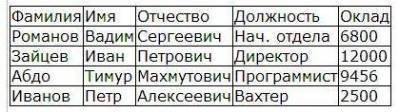 http://mychildren.ucoz.ru/_ld/6/s74782633.jpg