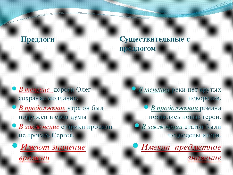 Предлоги Существительные с предлогом В течение дороги Олег сохранял молчание...