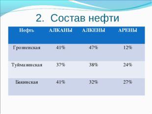 2. Состав нефти НефтьАЛКАНЫАЛКЕНЫАРЕНЫ Грозненская41%47%12% Туймазинск