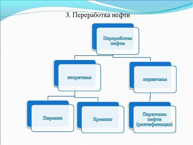 3. Переработка нефти