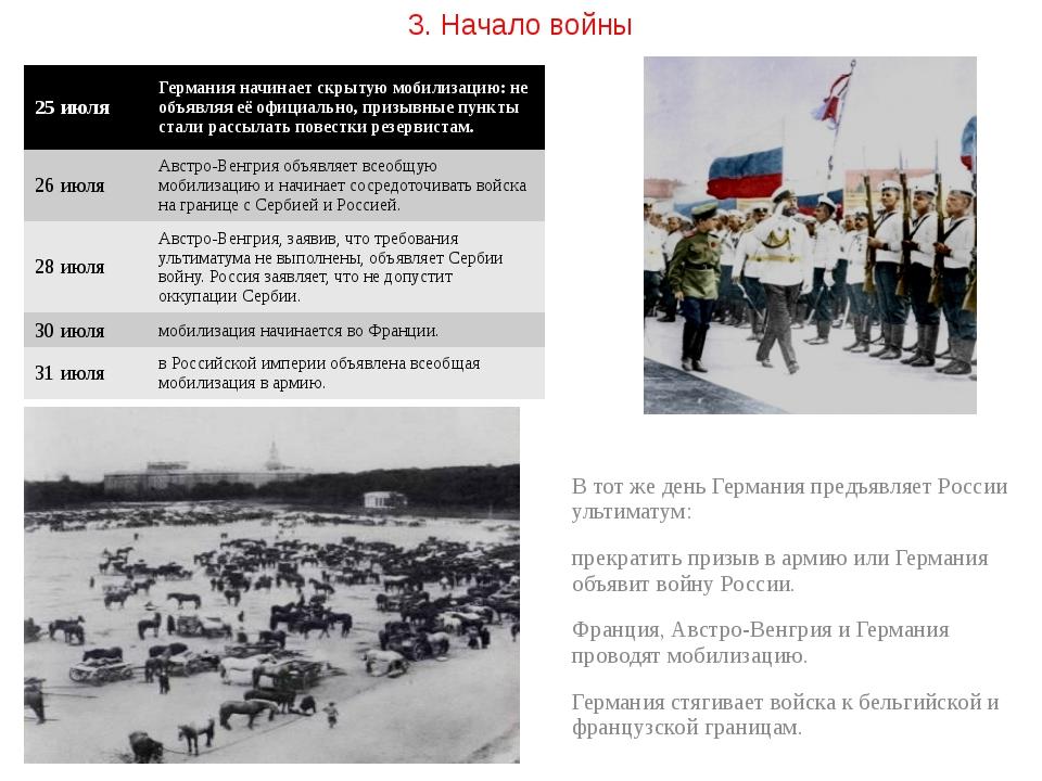 В тот же день Германия предъявляет России ультиматум: прекратить призыв в арм...