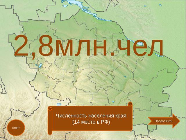 2,8млн.чел ответ Численность населения края (14 место в РФ) Продолжить