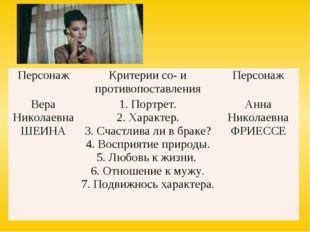 ПерсонажКритерии со- и противопоставленияПерсонаж Вера Николаевна ШЕИНА1.