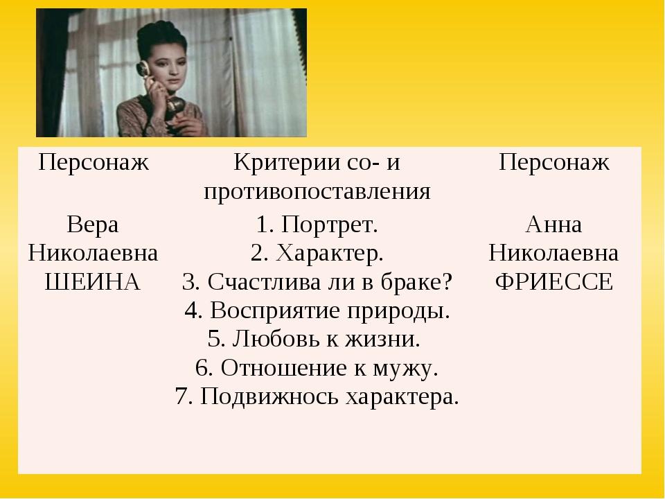 ПерсонажКритерии со- и противопоставленияПерсонаж Вера Николаевна ШЕИНА1....