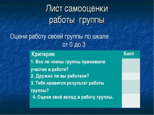 Лист самооценки работы группы Оцени работу своей группы по шкале от 0 до 3 К...
