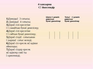 4 тапсырма Сәйкестендір 1)Дамудың 3 сатысы; 2) Дамудың 4 сатысы; 3)Дернәсілі
