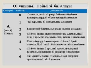 Оқушының өзін-өзі бағалауы Критерий Жетістік Дескриптор А (max6) Түсінуі 0 Сы