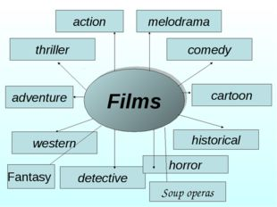 Films melodrama comedy detective thriller western historical adventure cartoo