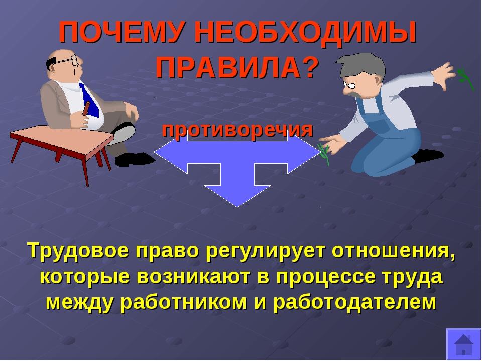 ПОЧЕМУ НЕОБХОДИМЫ ПРАВИЛА? противоречия Трудовое право регулирует отношения,...