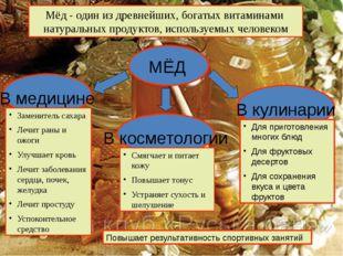 Мёд - один из древнейших, богатых витаминами натуральных продуктов, используе