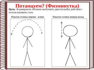 Наклон головы вправо - влево Наклон головы вперед-назад Потанцуем? (Физминут